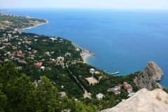 Панорама Симеиза