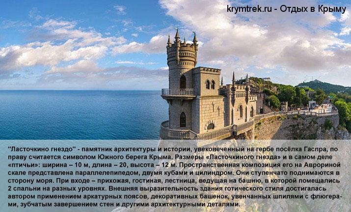 """""""Ласточкино гнездо"""" - памятник архитектуры и истории, увековеченный на гербе посёлка Гаспра, по праву считается символом Южного берега Крыма. Размеры «Ласточкиного гнезда» и в самом деле «птичьи»: ширина – 10 м, длина – 20, высота – 12 м. Пространственная композиция его на Аврориной скале представлена параллелепипедом, двумя кубами и цилиндром. Они ступенчато поднимаются в сторону моря. При входе – прихожая, гостиная, лестница, ведущая на башню, в которой помещались 2 спальни на разных уровнях. Внешняя выразительность здания готического стиля достигалась автором применением аркатурных поясов, декоративных башенок, увенчанных шпилями с флюгерами, зубчатым завершением стен и другими архитектурными деталями."""