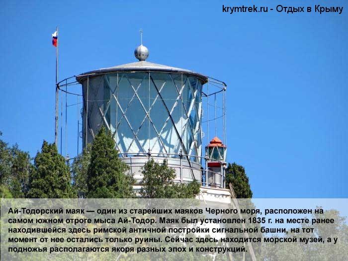 Ай-Тодорский маяк — один из старейших маяков Черного моря, расположен на самом южном отроге мыса Ай-Тодор. Маяк был установлен 1835 г. на месте ранее находившейся здесь римской античной постройки сигнальной башни, на тот момент от нее остались только руины. Сейчас здесь находится морской музей, а у подножья располагаются якоря разных эпох и конструкций.