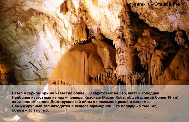 Всего в горном Крыму известно более 800 карстовых пещер, шахт и колодцев. Наиболее известные из них – пещеры Красные (Кизил-Коба, общей длиной более 16 км) на западном склоне Долгоруковской яйлы с подземной рекой и озерами. Самый крупный зал находится в пещере Мраморной. Его площадь 5 тыс. м2, объем – 50 тыс. м3.